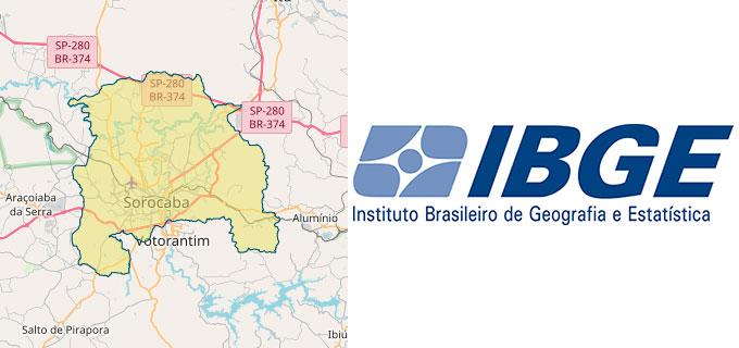 IBGE Sorocaba
